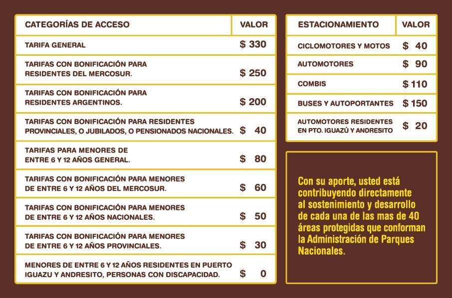tabela_de_precos_parque_nacional_iguazu_puerto_iguazu