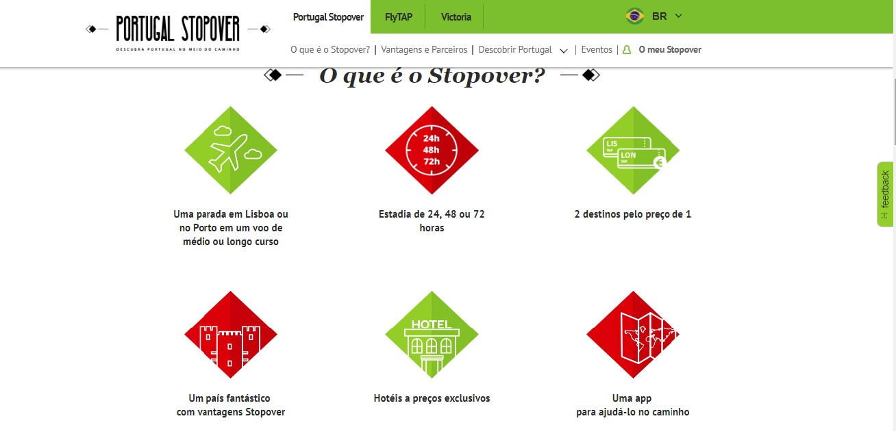Stopover permitido em Lisboa ou Porto pela Tap