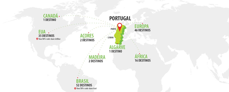 Mapa dos destinos da TAP partindo de Portugal