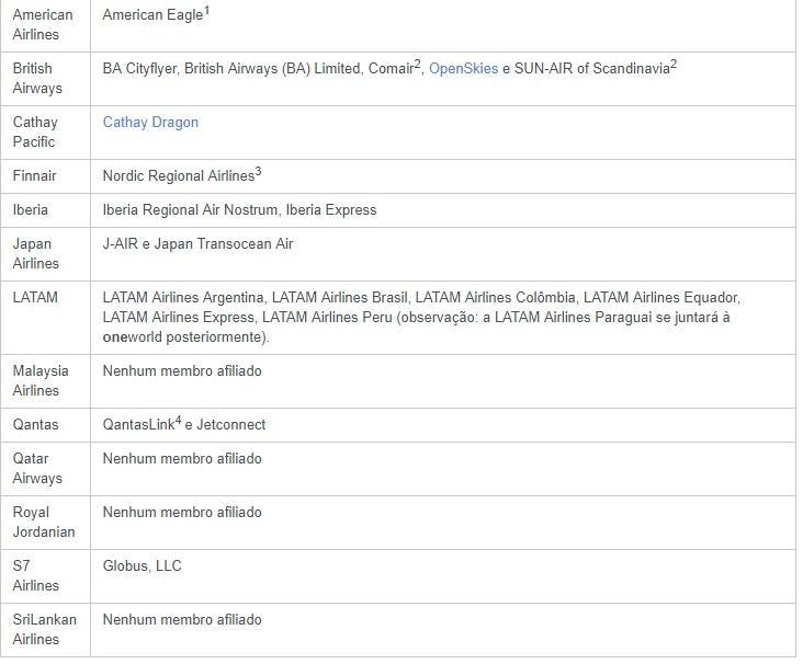 lista-companhias-afiliadas-oneworld-parceiras.jpg