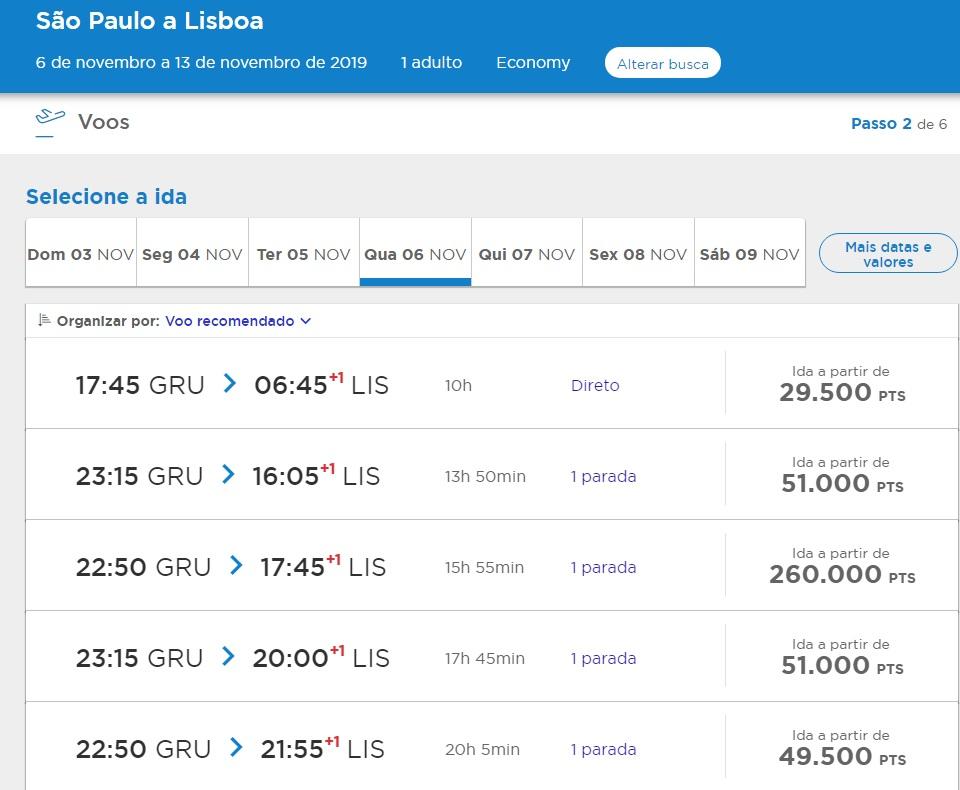 Promoção para Lisboa partindo de São Paulo/SP