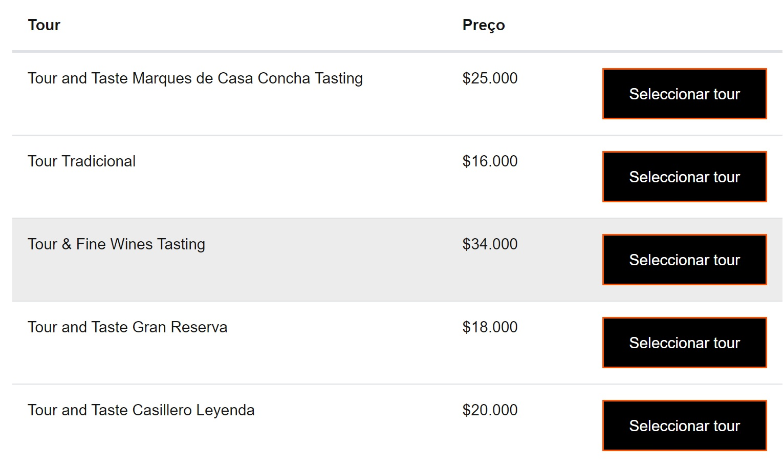 Preços dos tours na vinícola Concha Y Toro