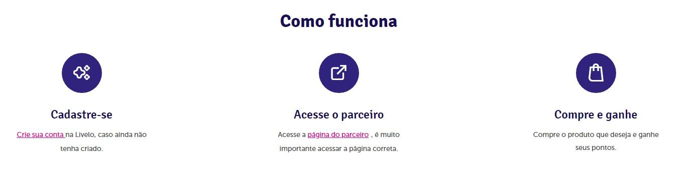 Promoção Livelo e Casas Bahia